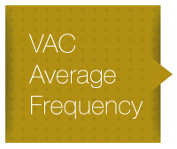 vac_frequency